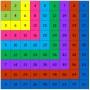 Table de Pythagore_jeu Galaxie Multiplic