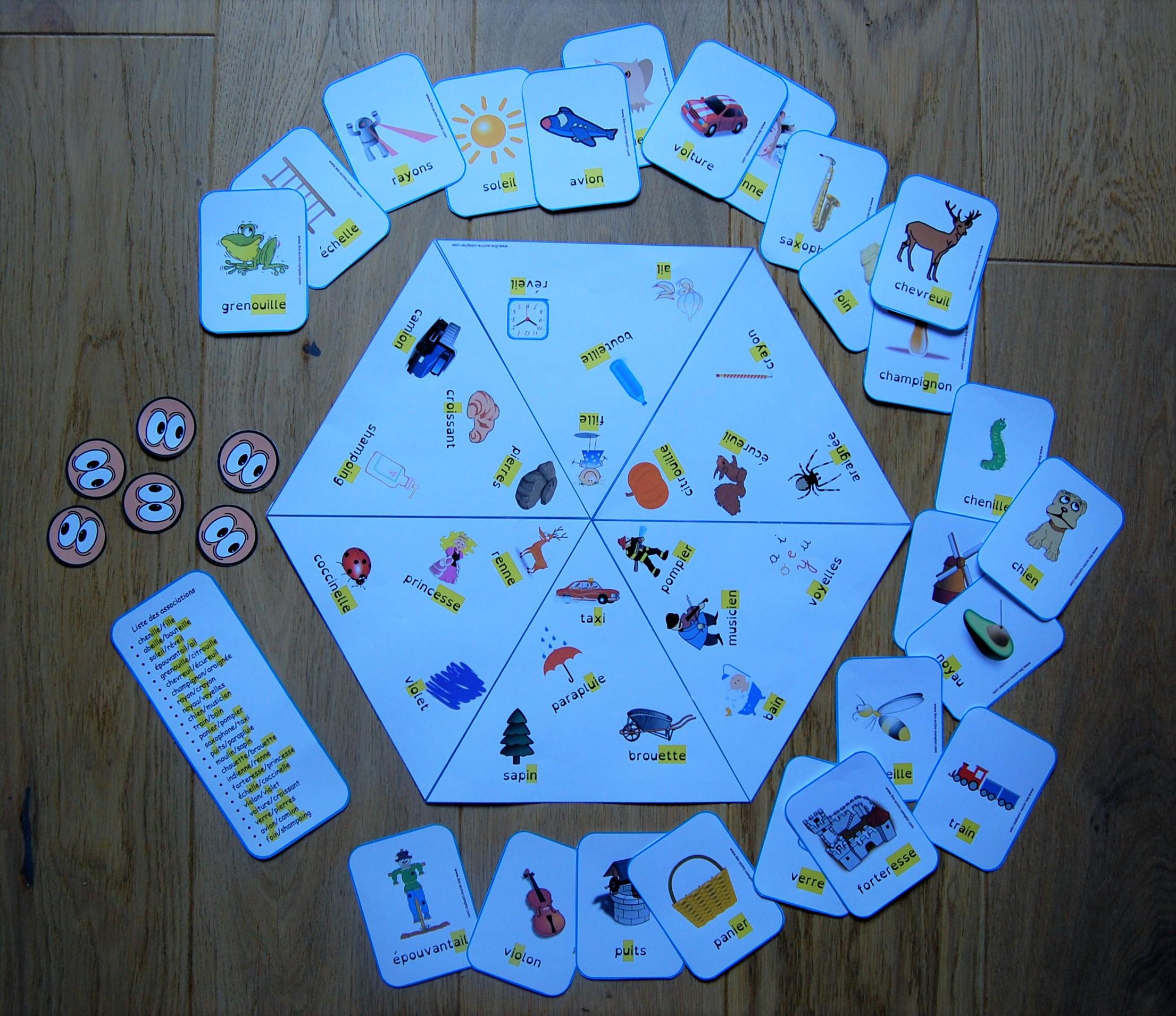 jeu complet et liste associations